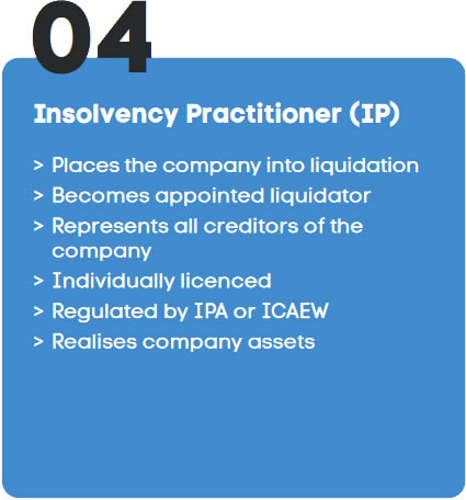 Places the company into liquidation>Becomes appointed liquidator>Represents all creditors of the company>Individually licenced>Regulated by IPA or ICAEW>Realises company assets